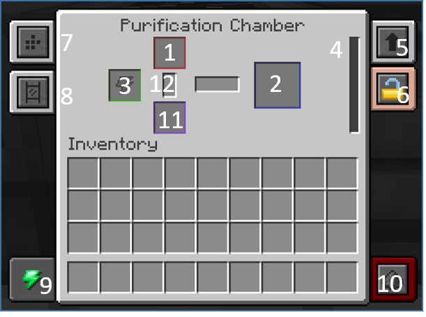 The Purification Chamber's GUI