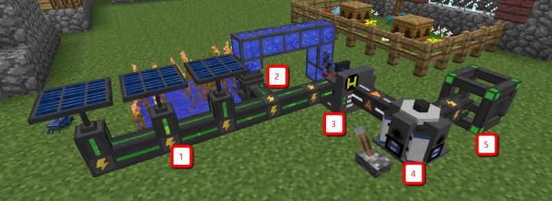 Gas-Burning Generator - Official Mekanism Wiki